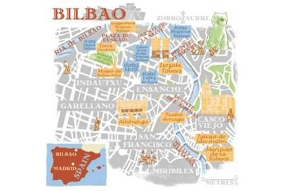 Bilbao culture